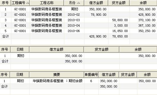 工程现金日记账图